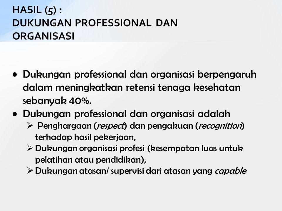 HASIL (5) : DUKUNGAN PROFESSIONAL DAN ORGANISASI
