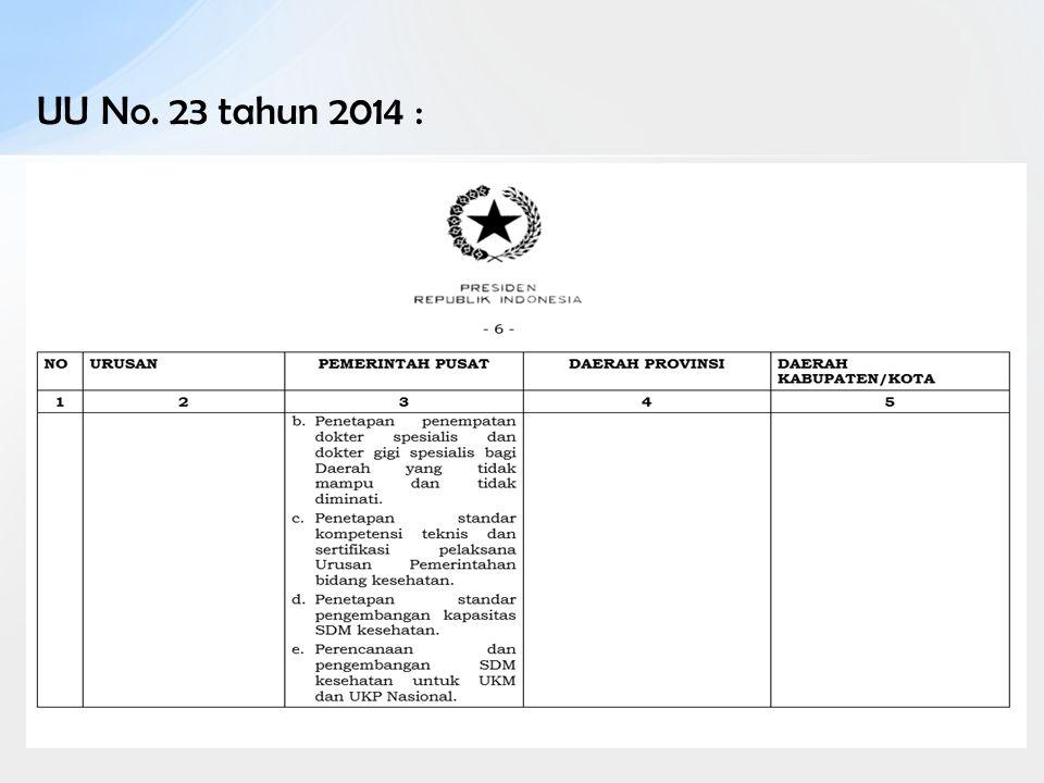 UU No. 23 tahun 2014 :