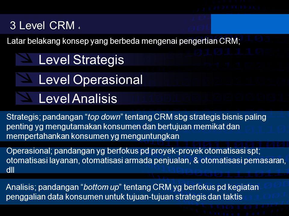 Level Strategis Level Operasional Level Analisis 3 Level CRM 4