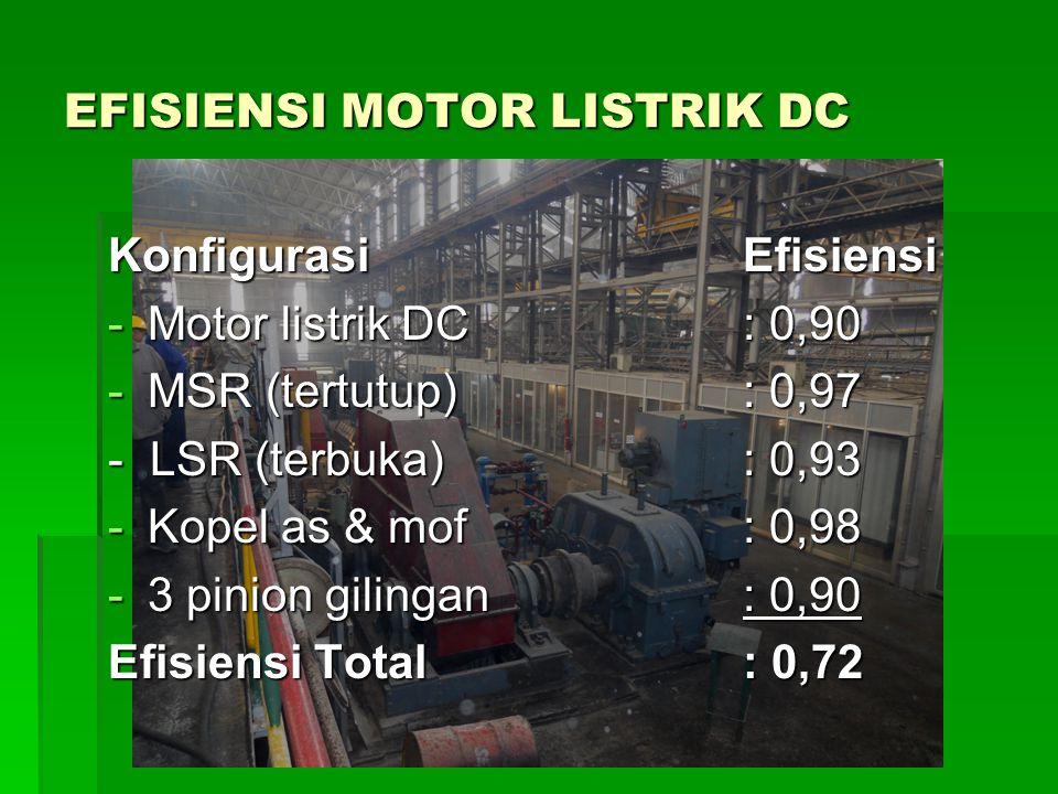 EFISIENSI MOTOR LISTRIK DC