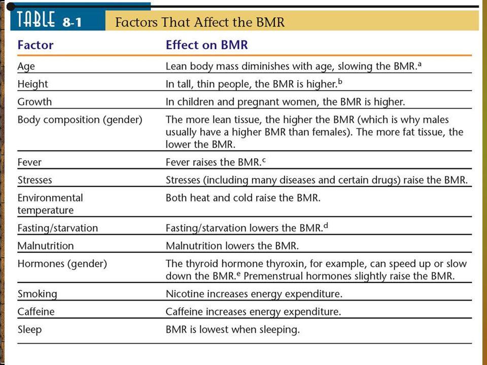 Umur: BMR tinggi pd wkt lahir, meningkat hingga umur 2 th, menurun, meningkat lg ketika remaja. Semakin tua, jar lemak lebih tinggi dibanding jar otot, shg BMR semakin menurun