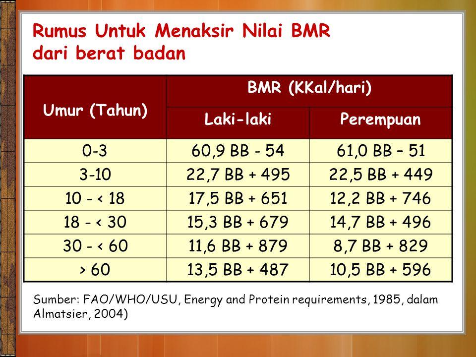 Rumus Untuk Menaksir Nilai BMR dari berat badan