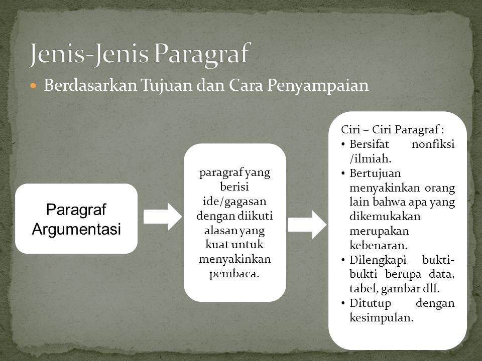 Jenis-Jenis Paragraf Berdasarkan Tujuan dan Cara Penyampaian