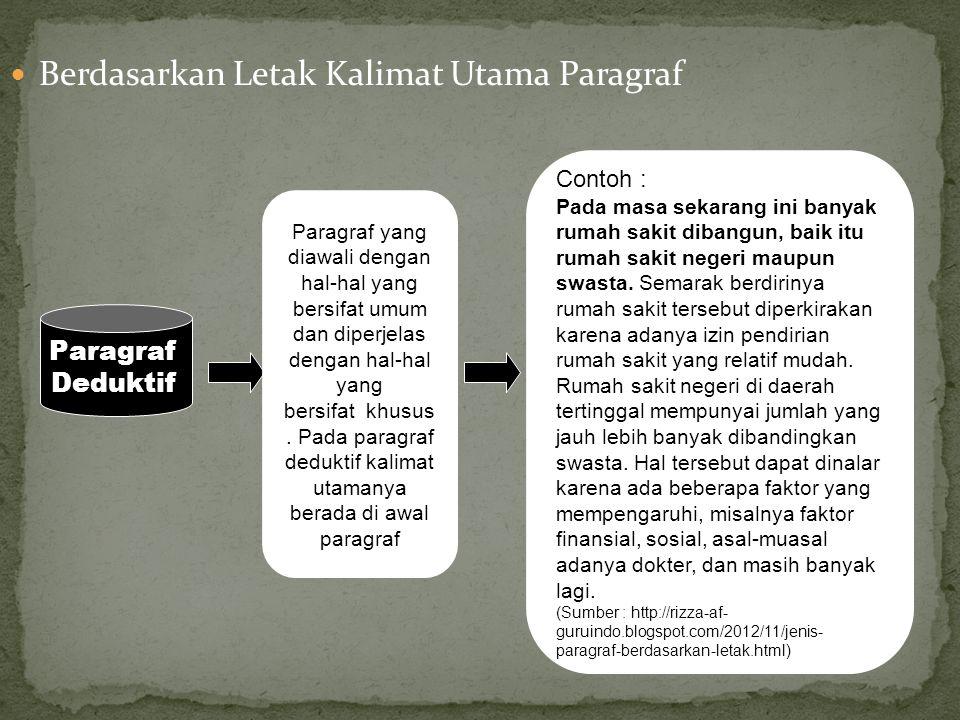 Berdasarkan Letak Kalimat Utama Paragraf