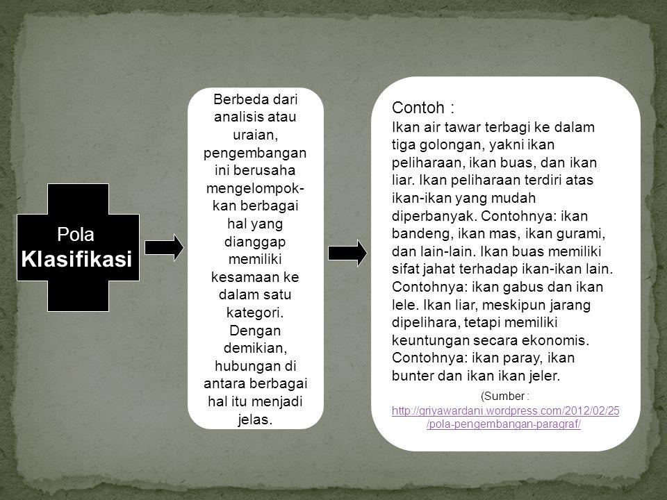Klasifikasi Pola Contoh :