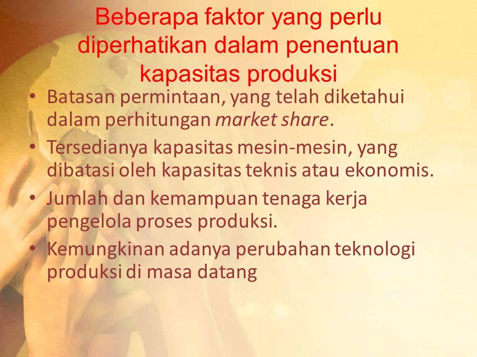 Beberapa faktor yang perlu diperhatikan dalam penentuan kapasitas produksi