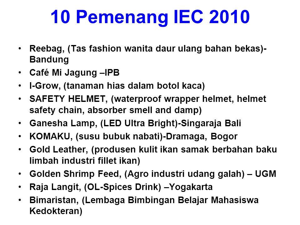 10 Pemenang IEC 2010 Reebag, (Tas fashion wanita daur ulang bahan bekas)- Bandung. Café Mi Jagung –IPB.