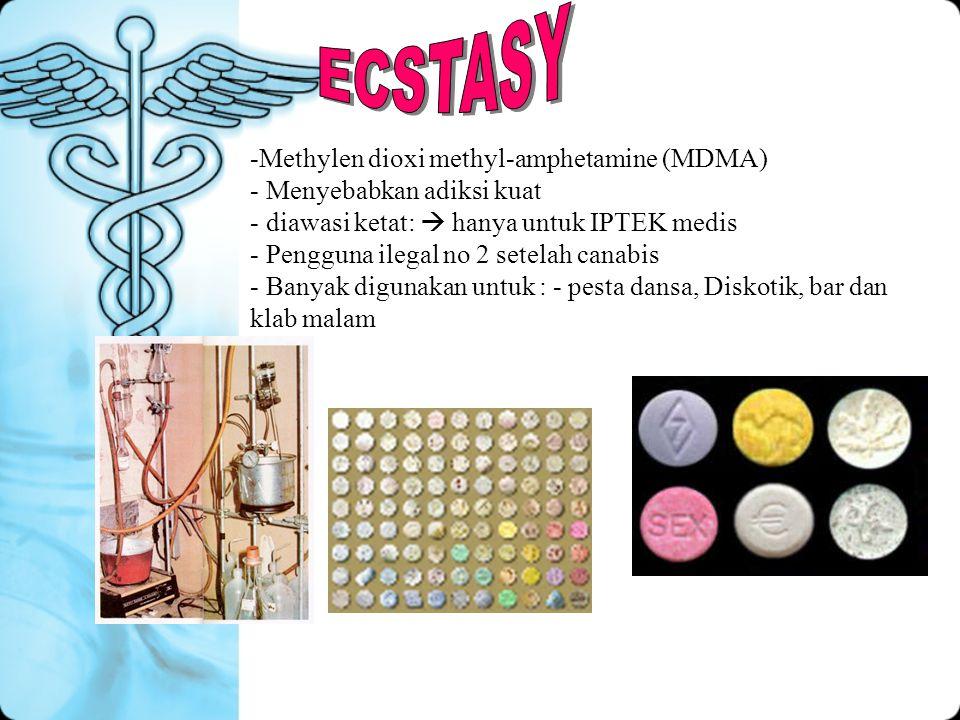 ECSTASY Methylen dioxi methyl-amphetamine (MDMA)