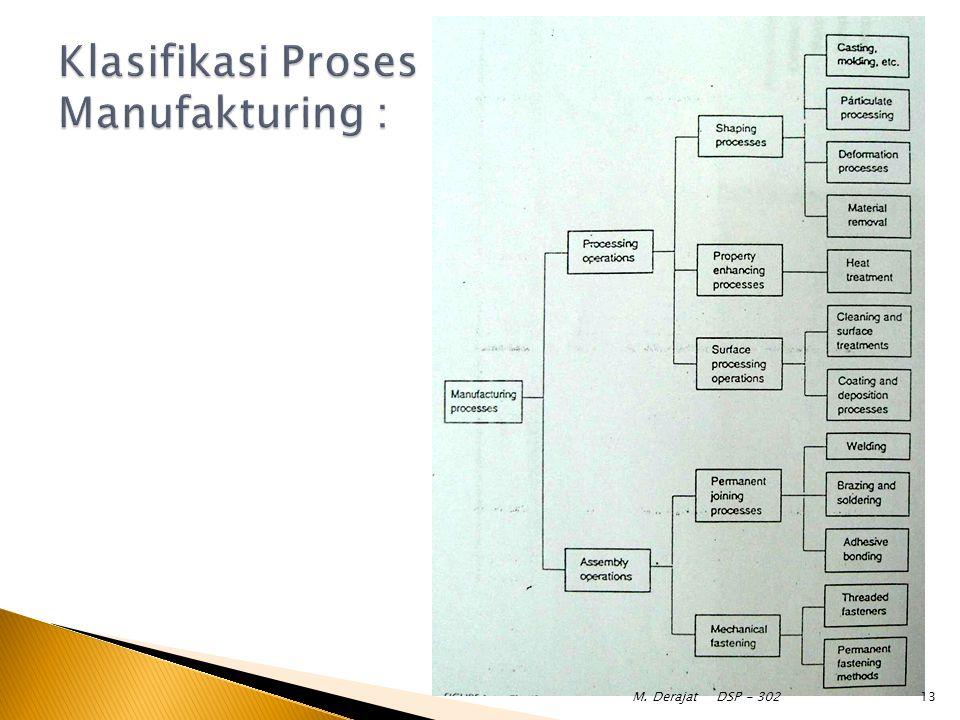 Klasifikasi Proses Manufakturing :