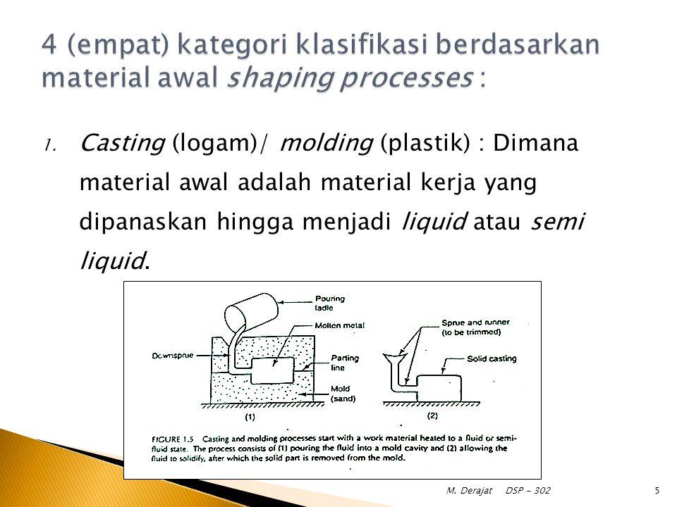 4 (empat) kategori klasifikasi berdasarkan material awal shaping processes :