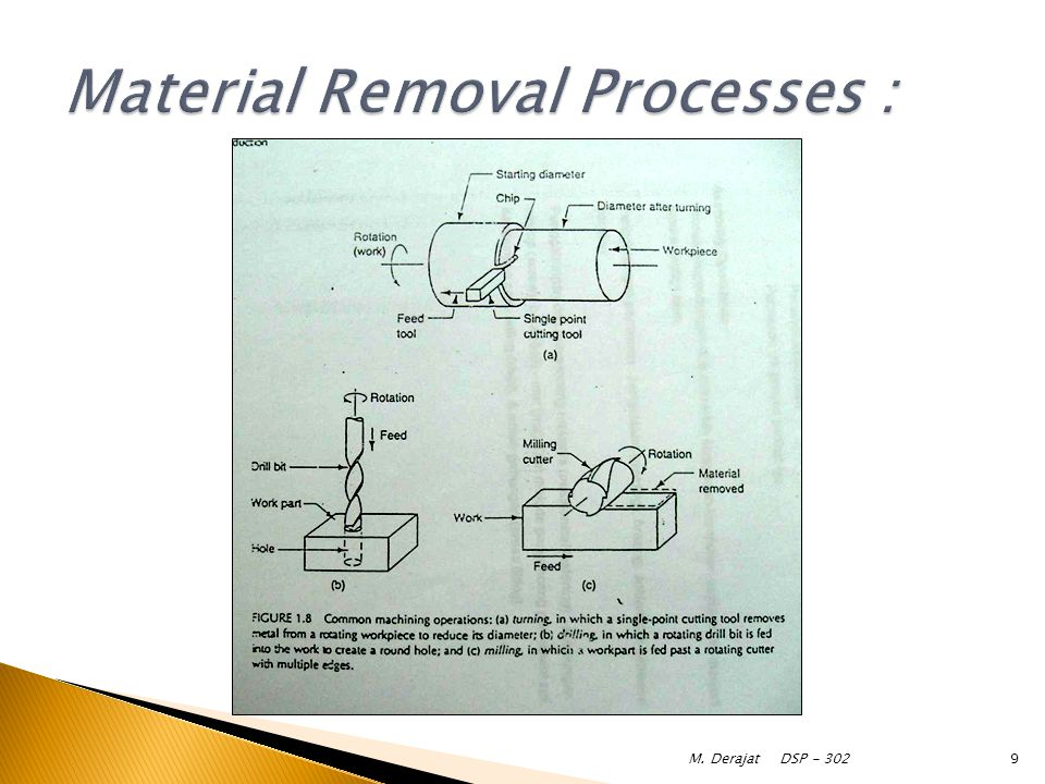 Material Removal Processes :