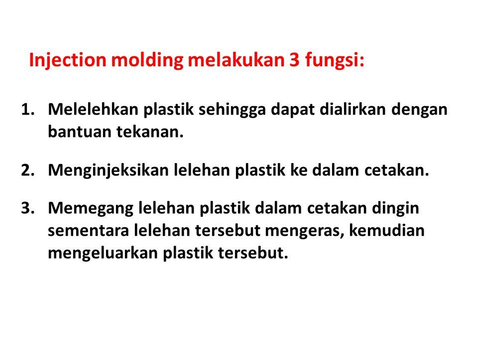 Injection molding melakukan 3 fungsi: