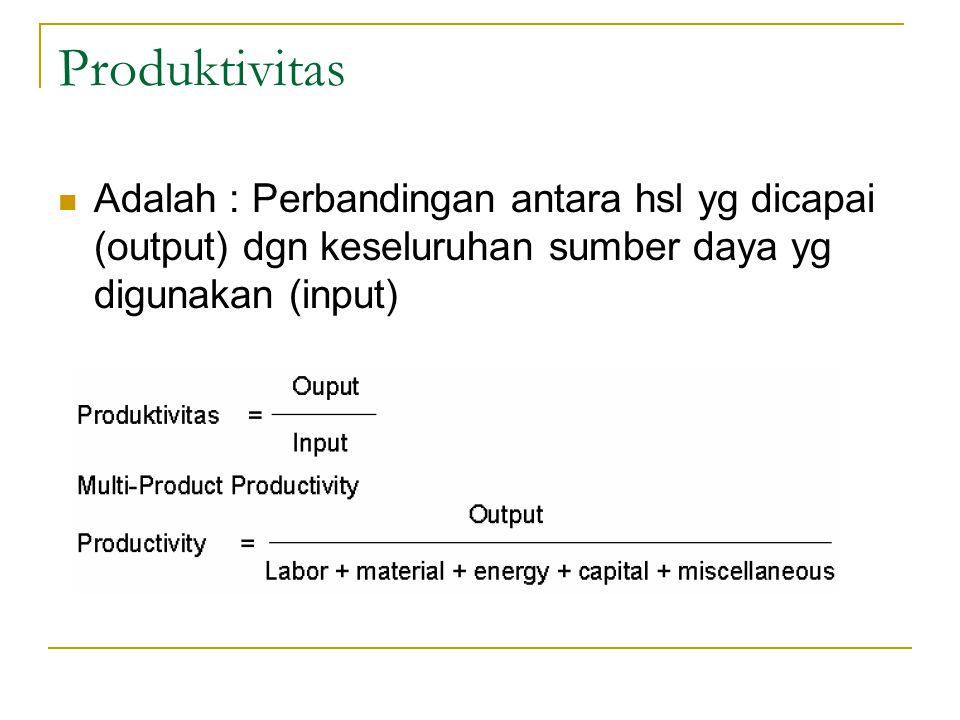 Produktivitas Adalah : Perbandingan antara hsl yg dicapai (output) dgn keseluruhan sumber daya yg digunakan (input)