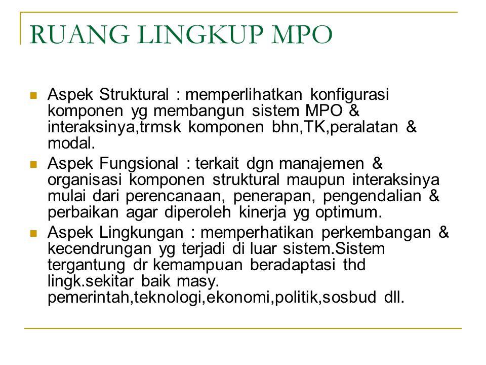 RUANG LINGKUP MPO