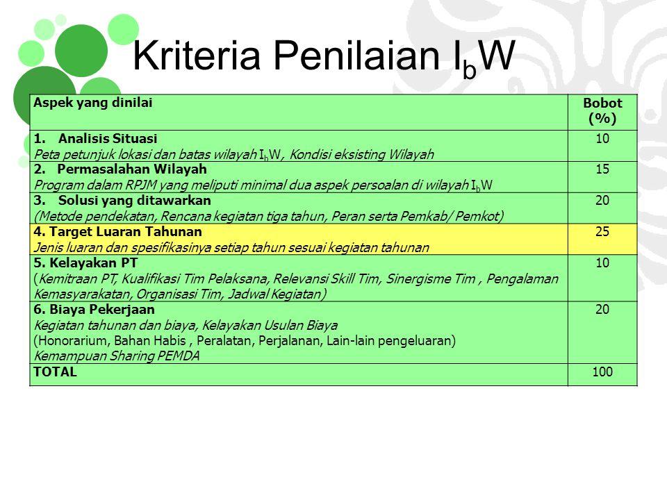Kriteria Penilaian IbW