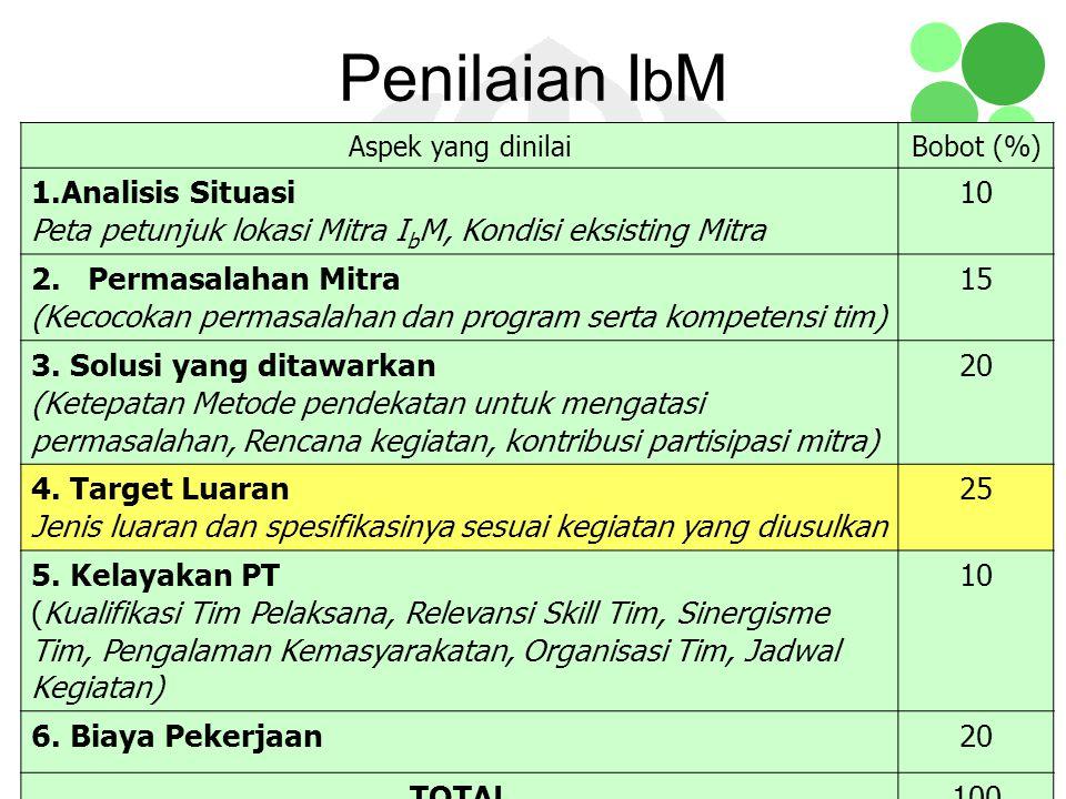 Penilaian IbM Analisis Situasi