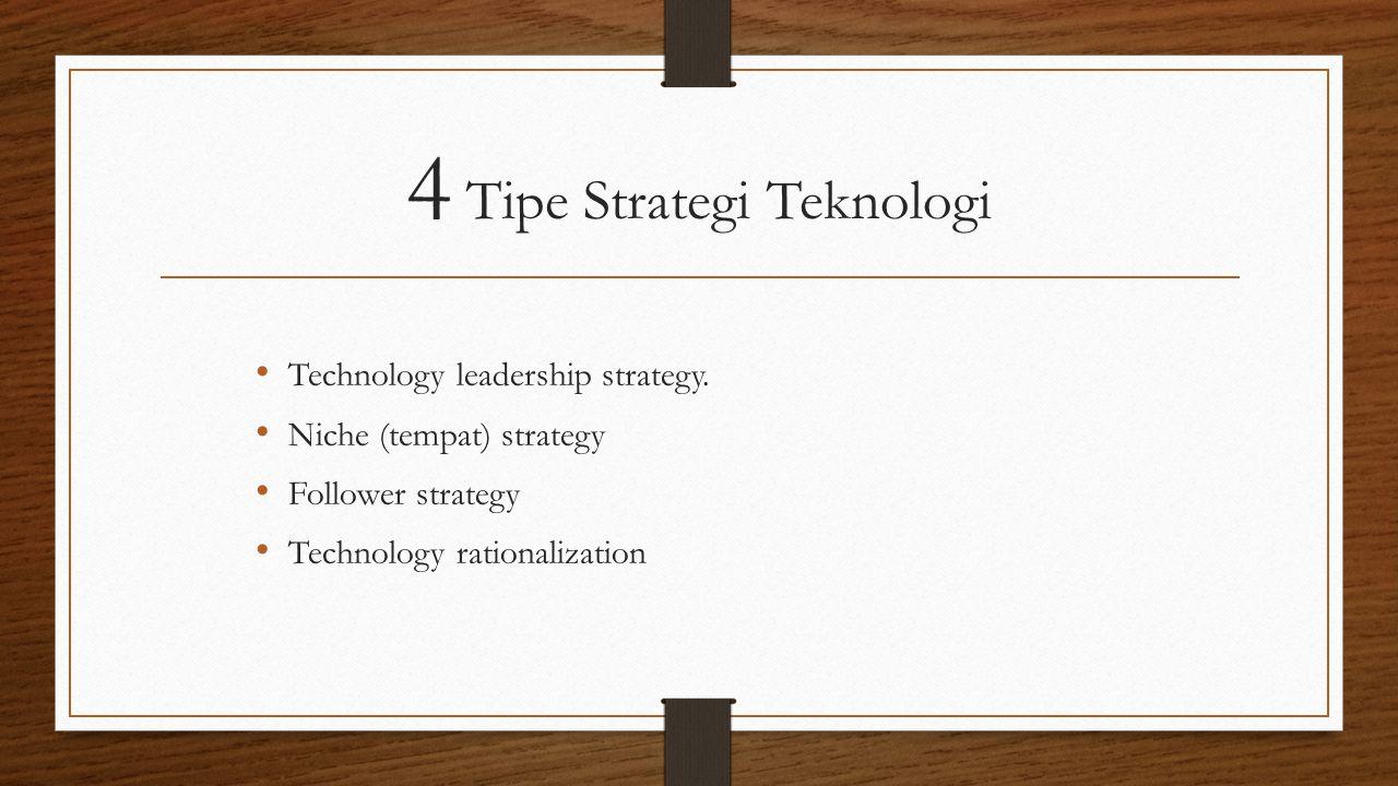 4 Tipe Strategi Teknologi