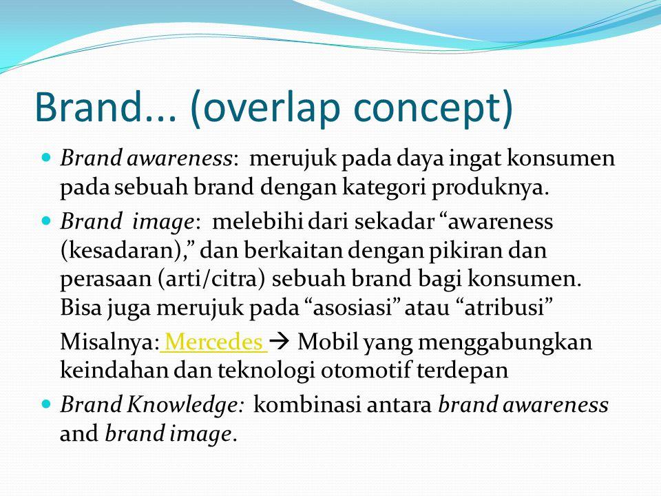 Brand... (overlap concept)