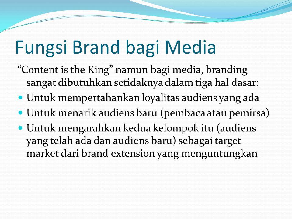 Fungsi Brand bagi Media