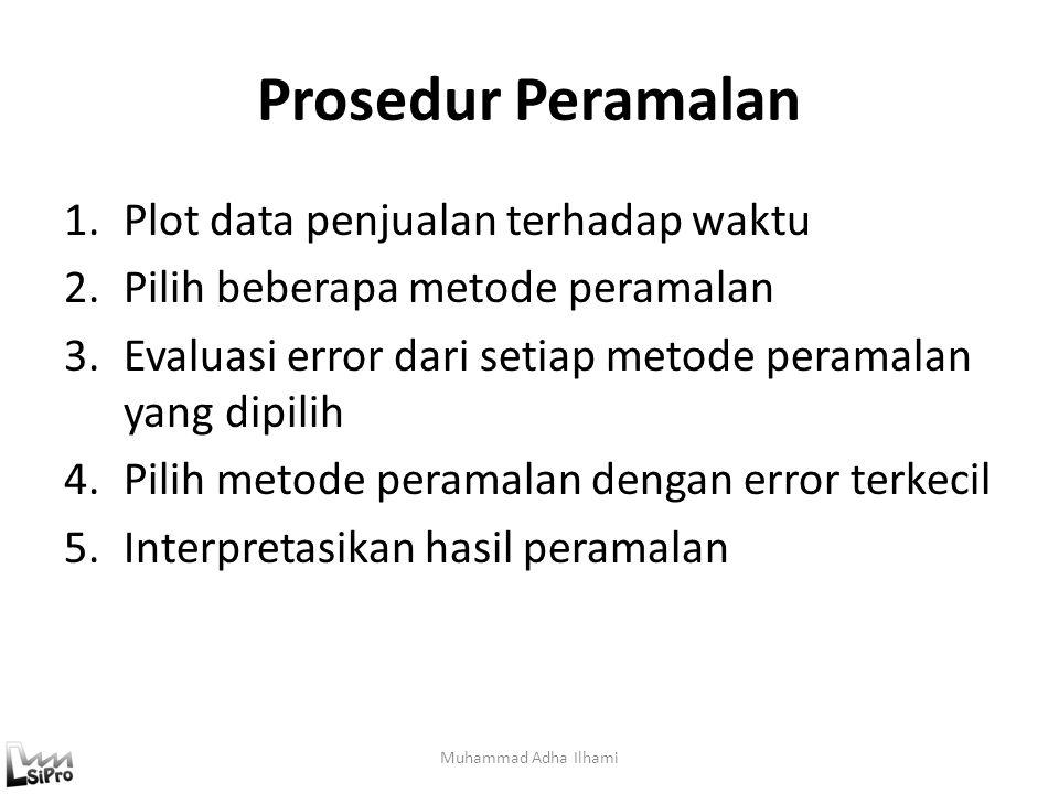 Prosedur Peramalan Plot data penjualan terhadap waktu
