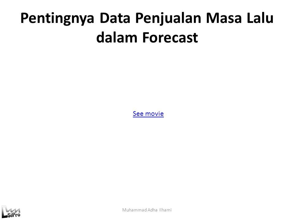 Pentingnya Data Penjualan Masa Lalu dalam Forecast