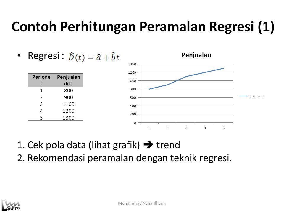 Contoh Perhitungan Peramalan Regresi (1)