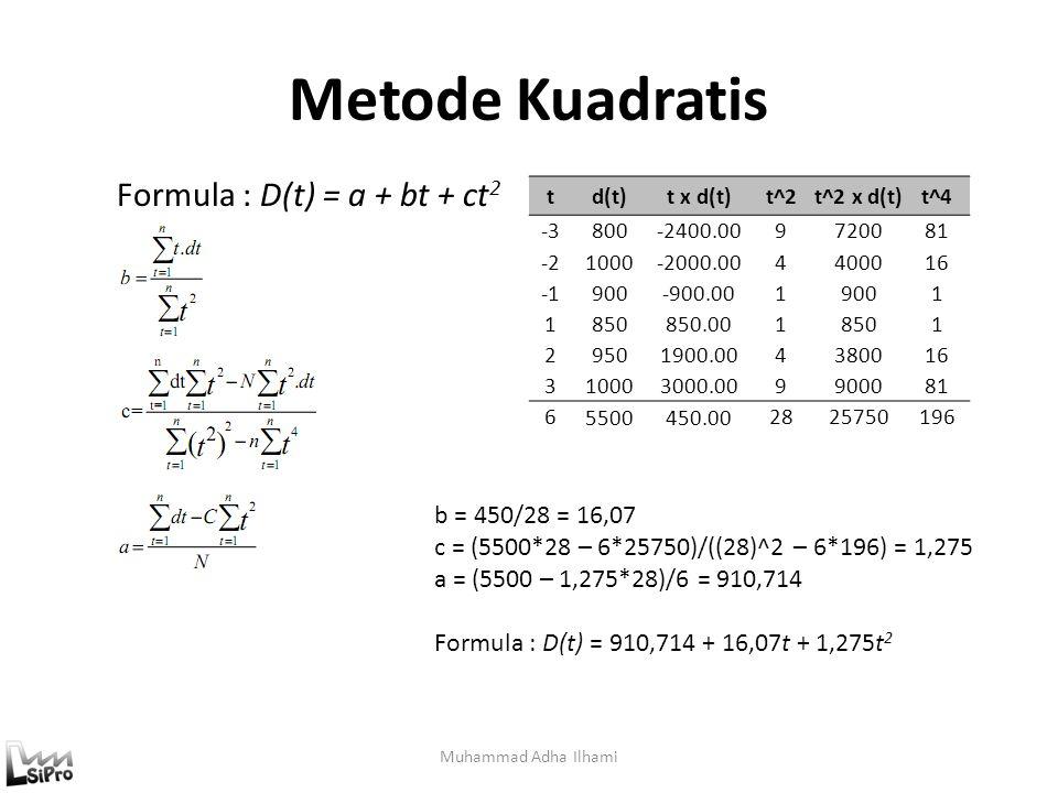 Metode Kuadratis Formula : D(t) = a + bt + ct2 b = 450/28 = 16,07