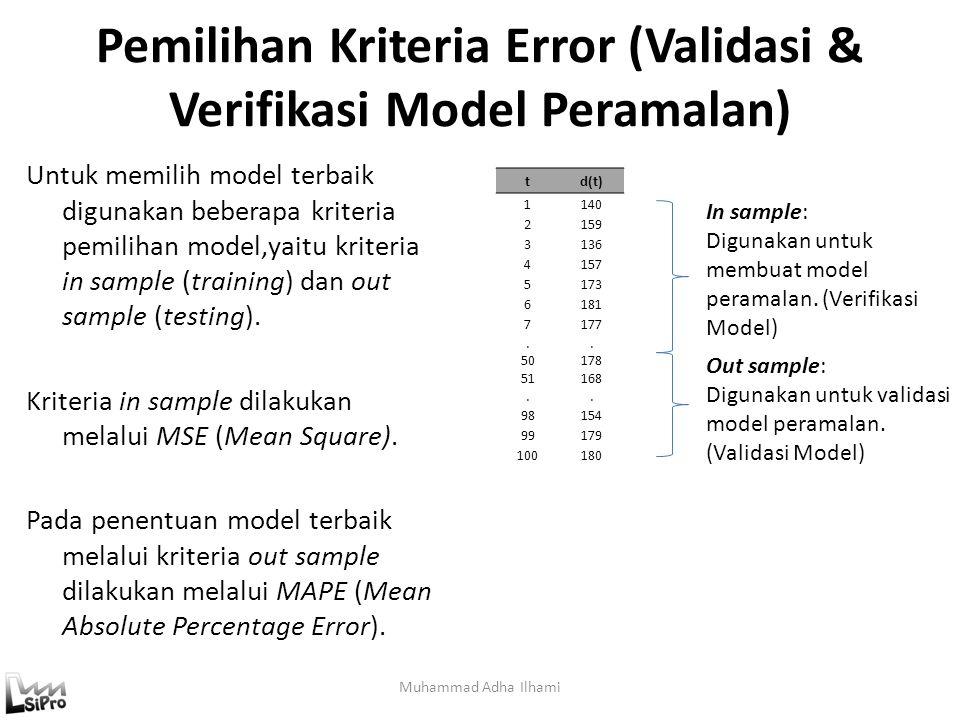Pemilihan Kriteria Error (Validasi & Verifikasi Model Peramalan)