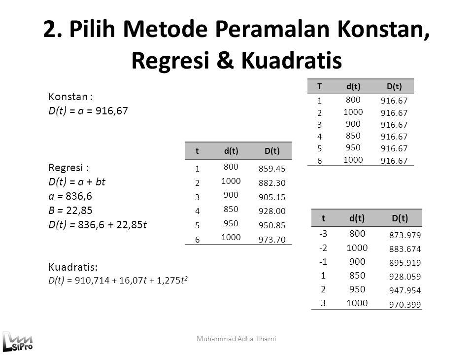 2. Pilih Metode Peramalan Konstan, Regresi & Kuadratis