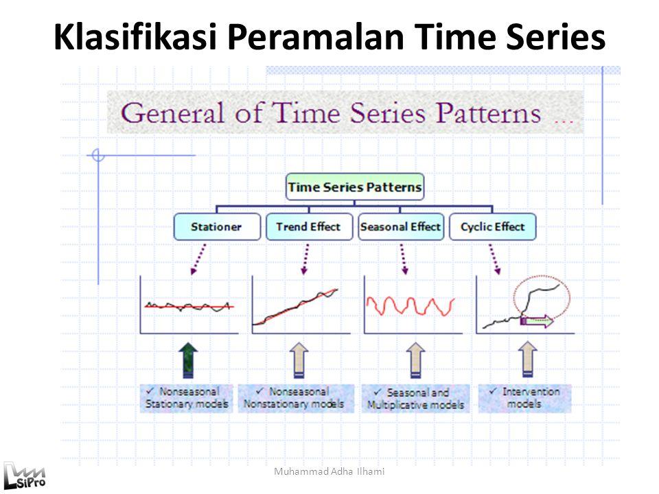 Klasifikasi Peramalan Time Series
