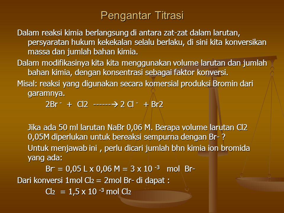 Pengantar Titrasi