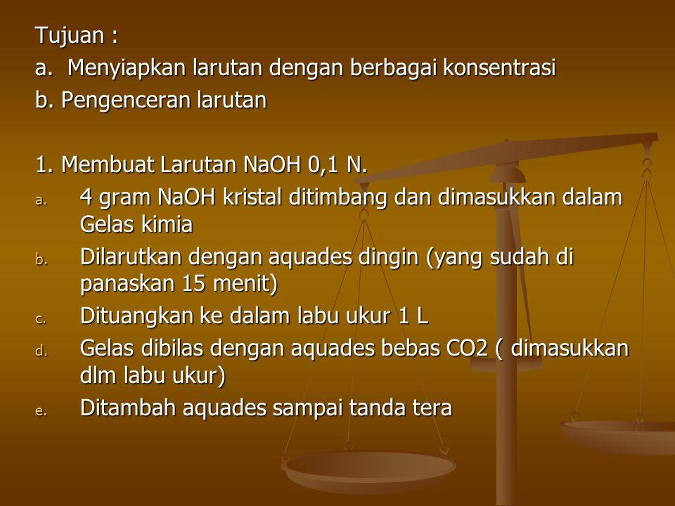 Tujuan : a. Menyiapkan larutan dengan berbagai konsentrasi. b. Pengenceran larutan. 1. Membuat Larutan NaOH 0,1 N.