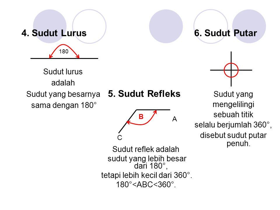 4. Sudut Lurus 6. Sudut Putar 5. Sudut Refleks Sudut lurus adalah