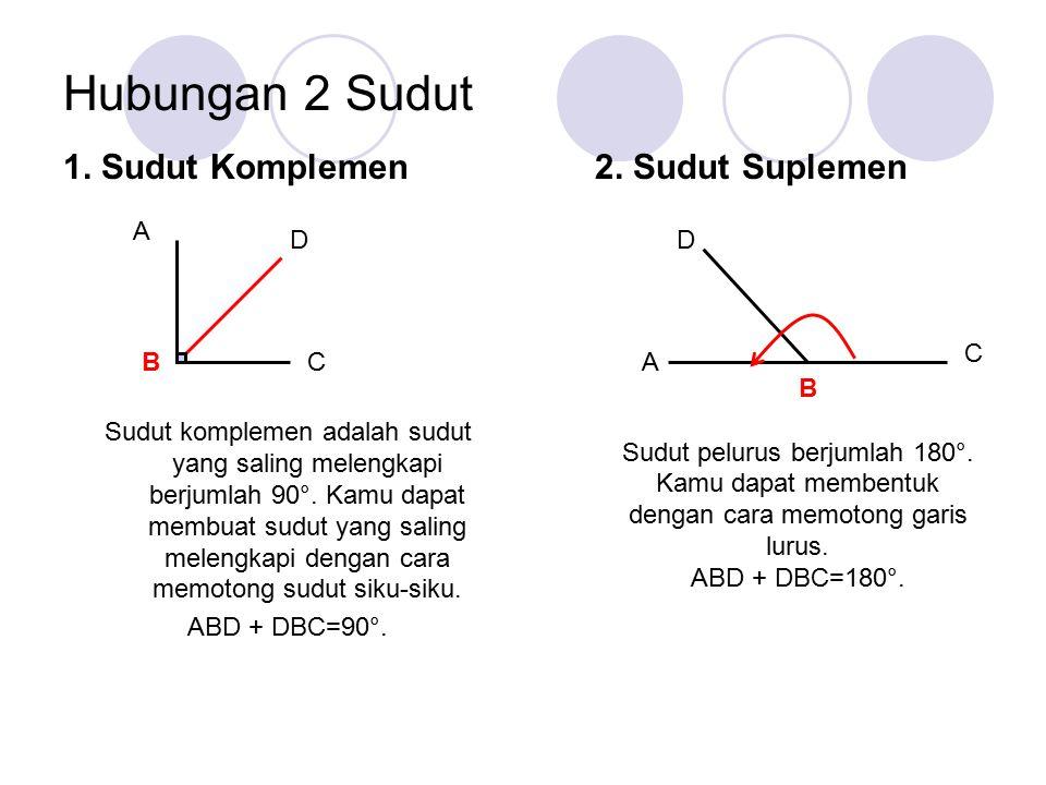 Hubungan 2 Sudut 1. Sudut Komplemen 2. Sudut Suplemen A D D C B C A B