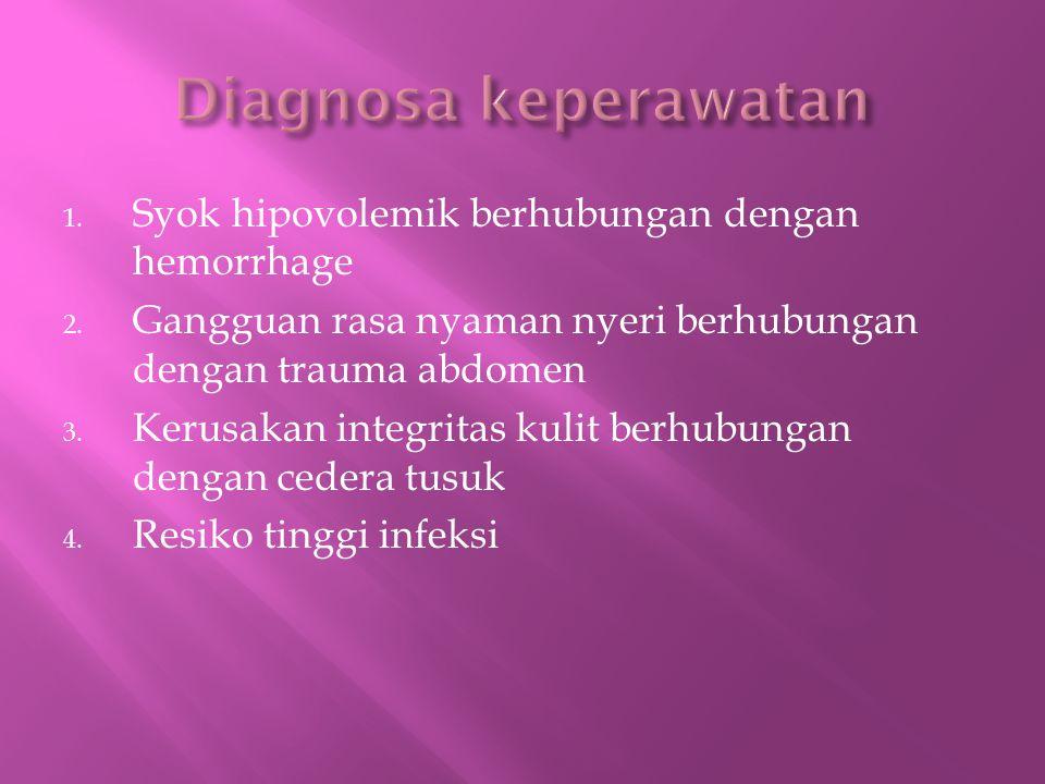 Diagnosa keperawatan Syok hipovolemik berhubungan dengan hemorrhage