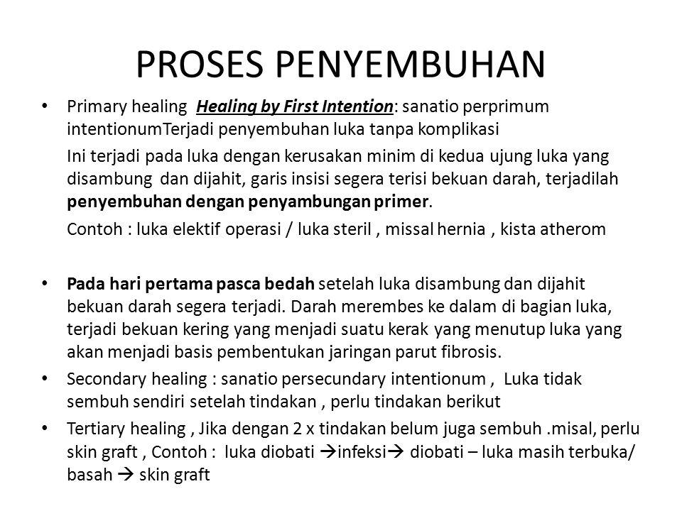 PROSES PENYEMBUHAN Primary healing Healing by First Intention: sanatio perprimum intentionumTerjadi penyembuhan luka tanpa komplikasi.