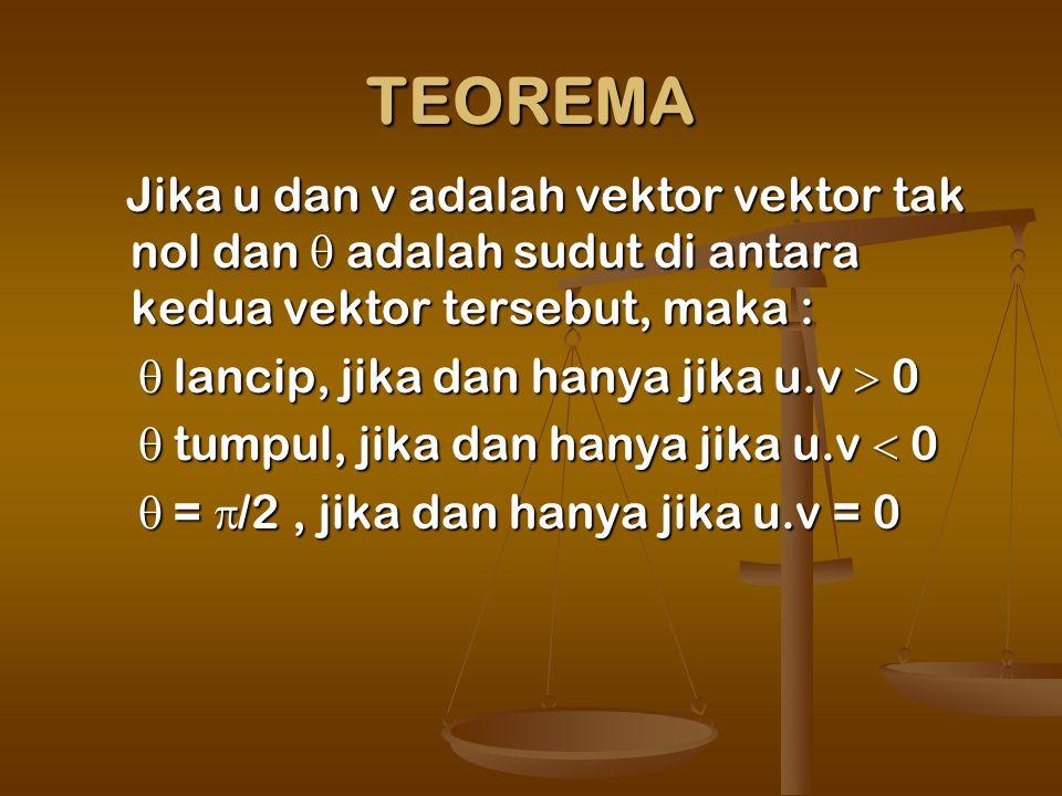 TEOREMA Jika u dan v adalah vektor vektor tak nol dan  adalah sudut di antara kedua vektor tersebut, maka :