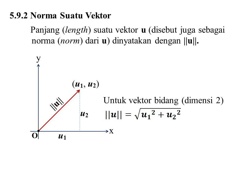 Untuk vektor bidang (dimensi 2)