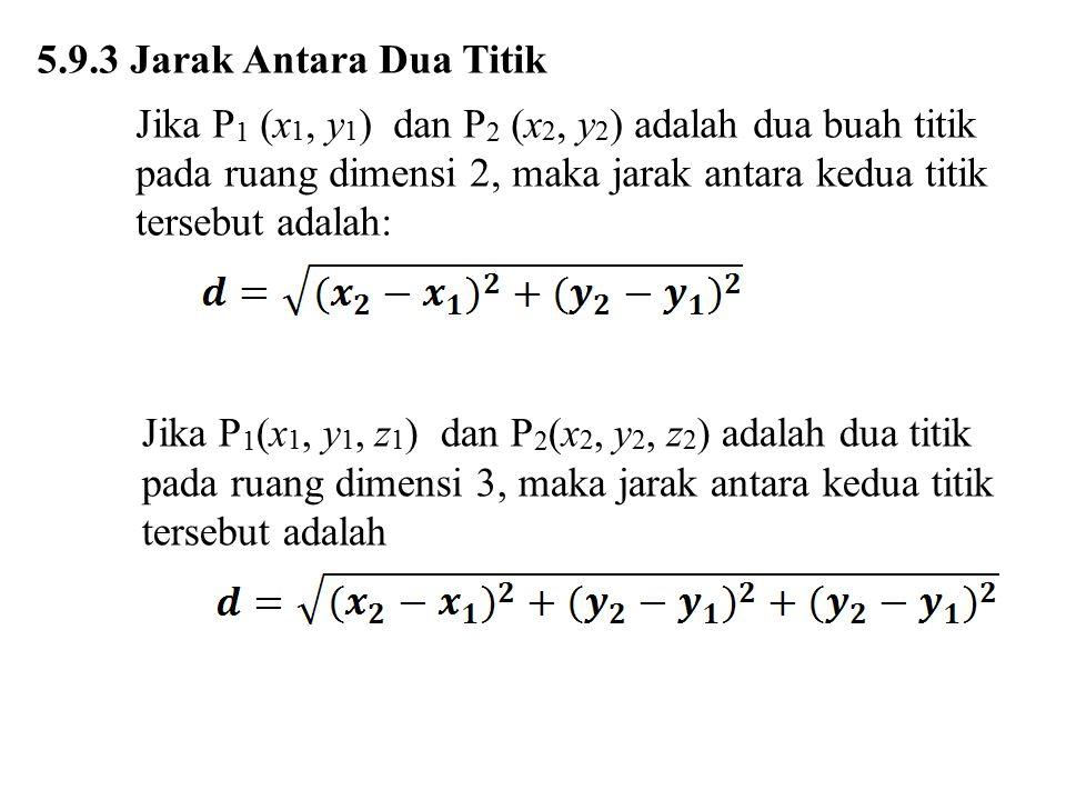 5.9.3 Jarak Antara Dua Titik Jika P1 (x1, y1) dan P2 (x2, y2) adalah dua buah titik. pada ruang dimensi 2, maka jarak antara kedua titik.