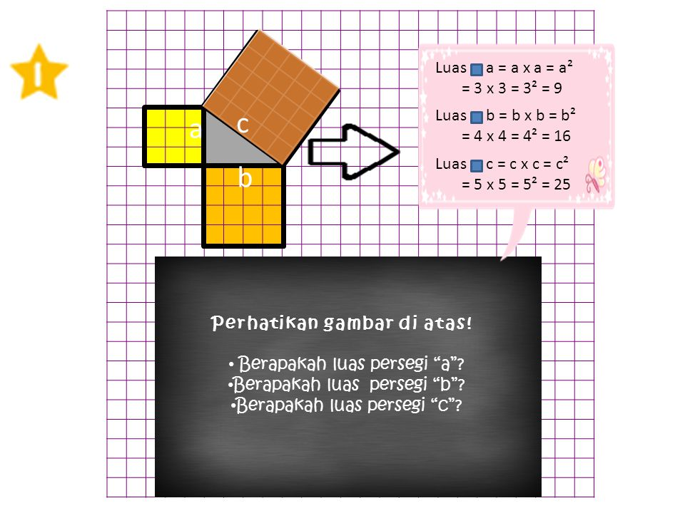 c c a b Luas a = a x a = a² = 3 x 3 = 3² = 9 Luas b = b x b = b²
