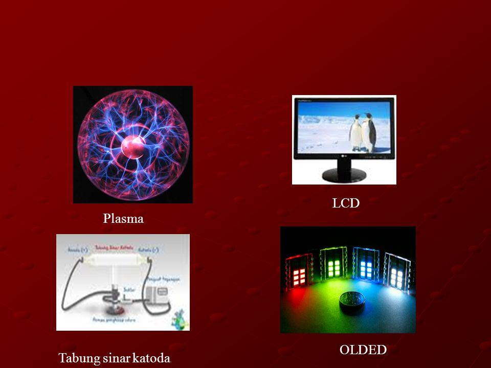 LCD Plasma OLDED Tabung sinar katoda