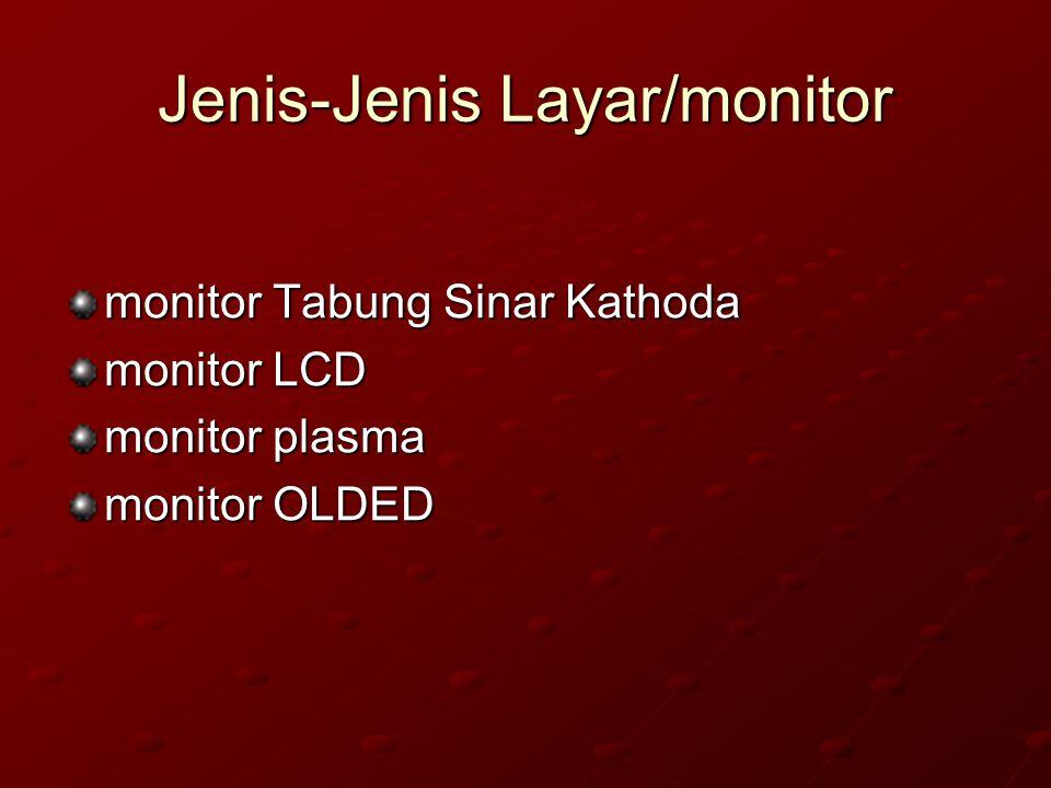 Jenis-Jenis Layar/monitor