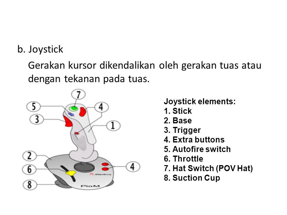 b. Joystick Gerakan kursor dikendalikan oleh gerakan tuas atau dengan tekanan pada tuas.