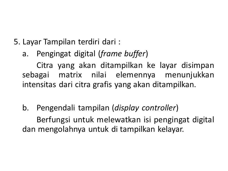 5. Layar Tampilan terdiri dari : a