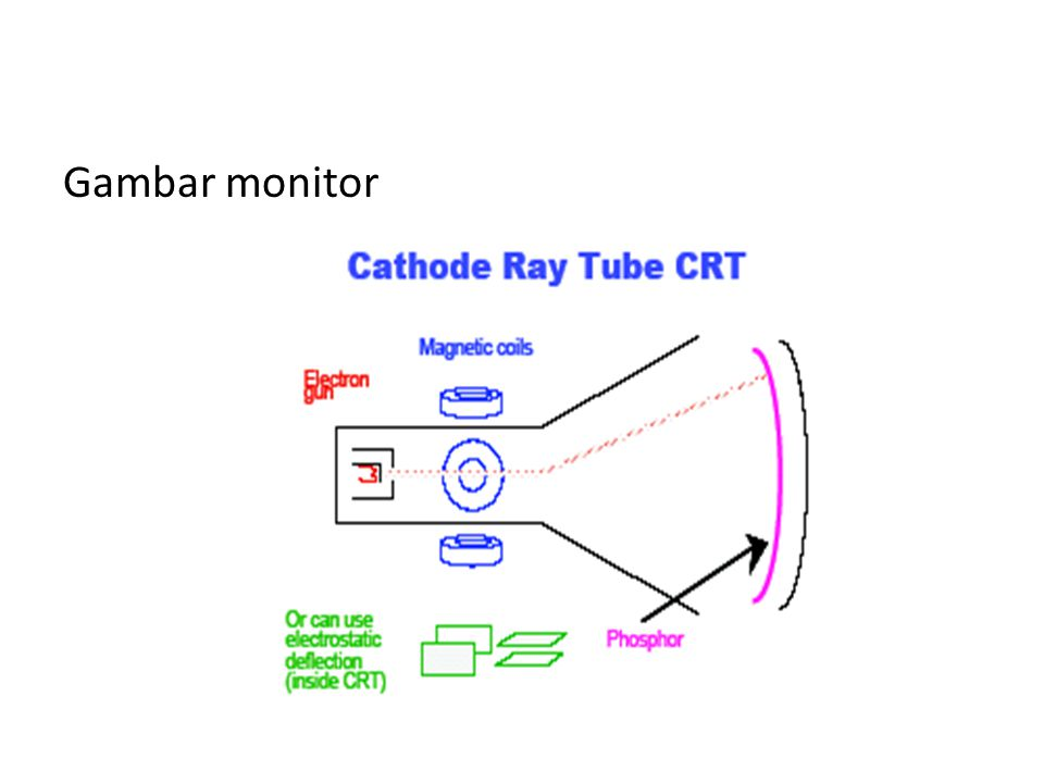 Gambar monitor