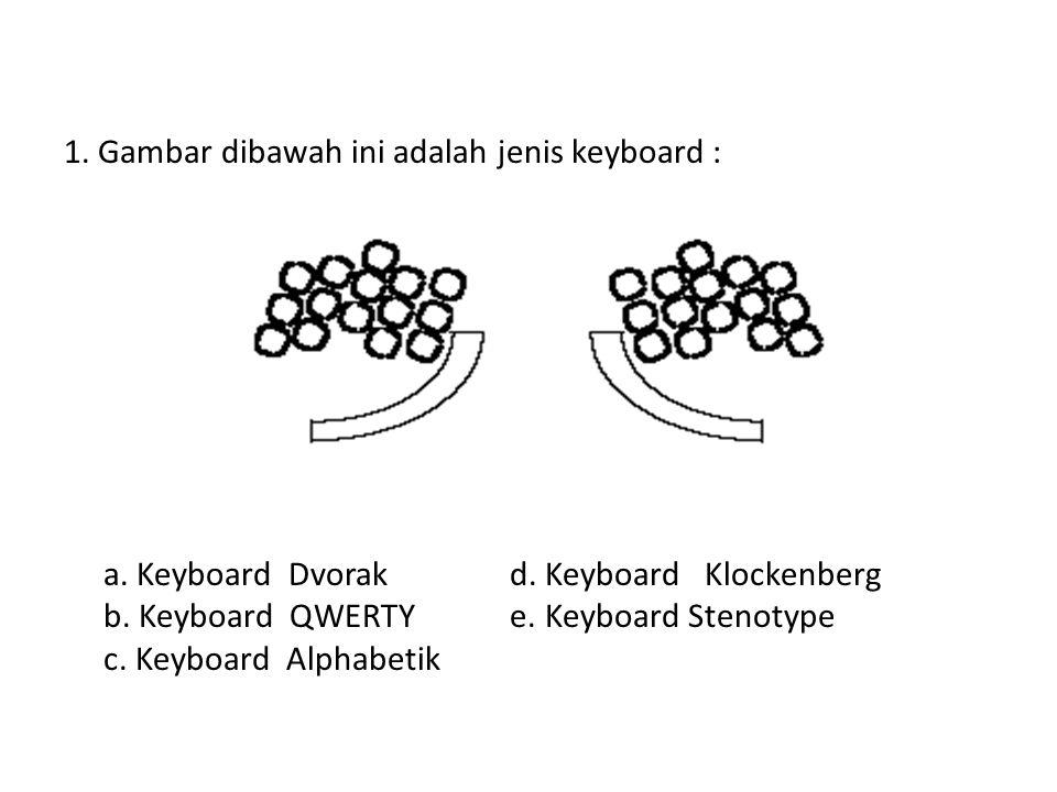 1. Gambar dibawah ini adalah jenis keyboard : a. Keyboard Dvorak d