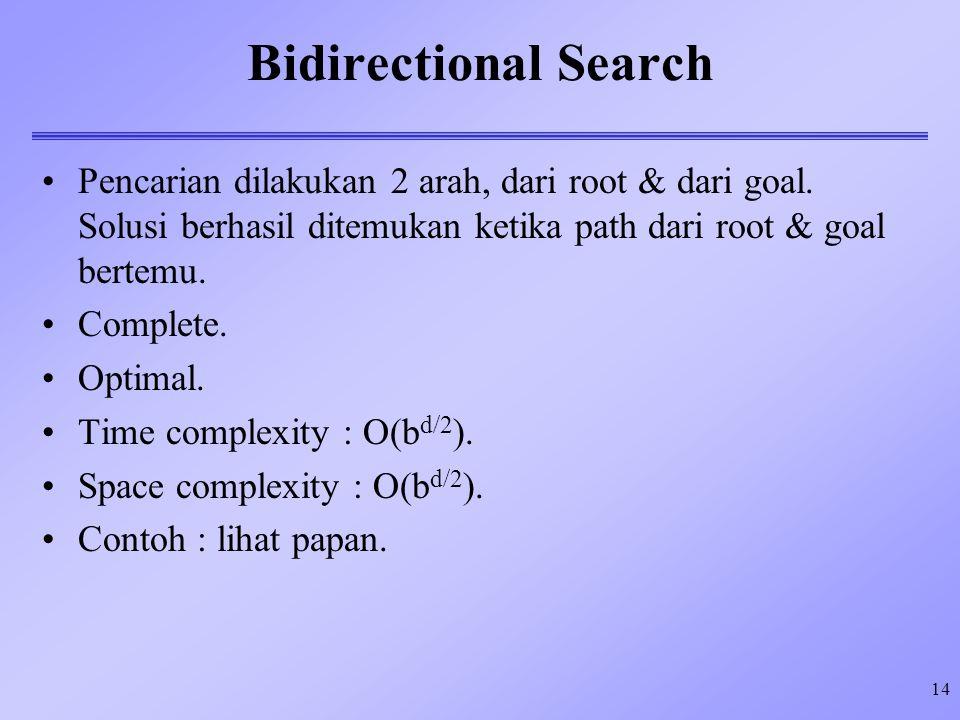 Bidirectional Search 4/9/2017. Pencarian dilakukan 2 arah, dari root & dari goal. Solusi berhasil ditemukan ketika path dari root & goal bertemu.
