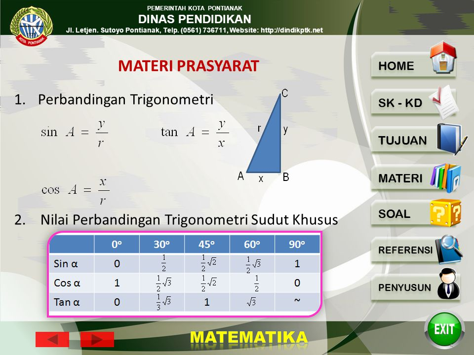 MATERI PRASYARAT Perbandingan Trigonometri