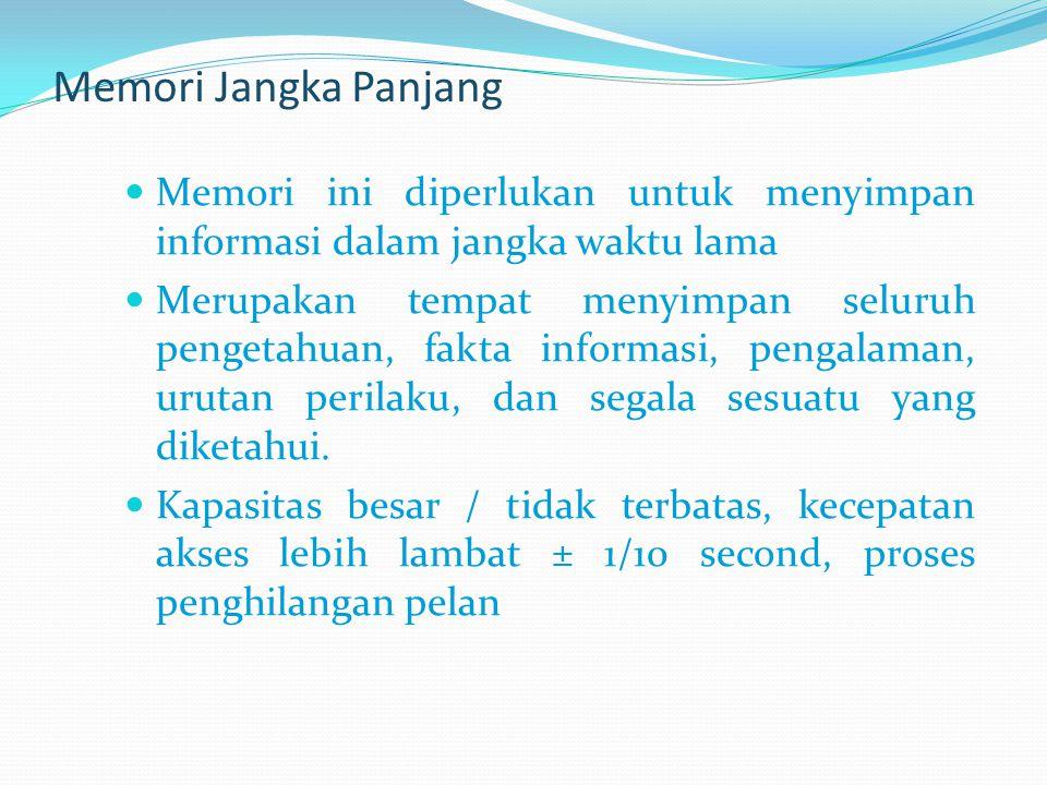 Memori Jangka Panjang Memori ini diperlukan untuk menyimpan informasi dalam jangka waktu lama.