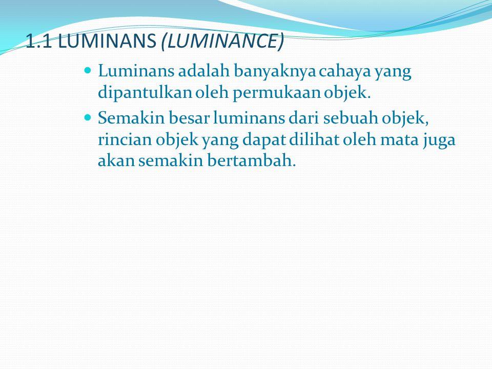 1.1 LUMINANS (LUMINANCE) Luminans adalah banyaknya cahaya yang dipantulkan oleh permukaan objek.